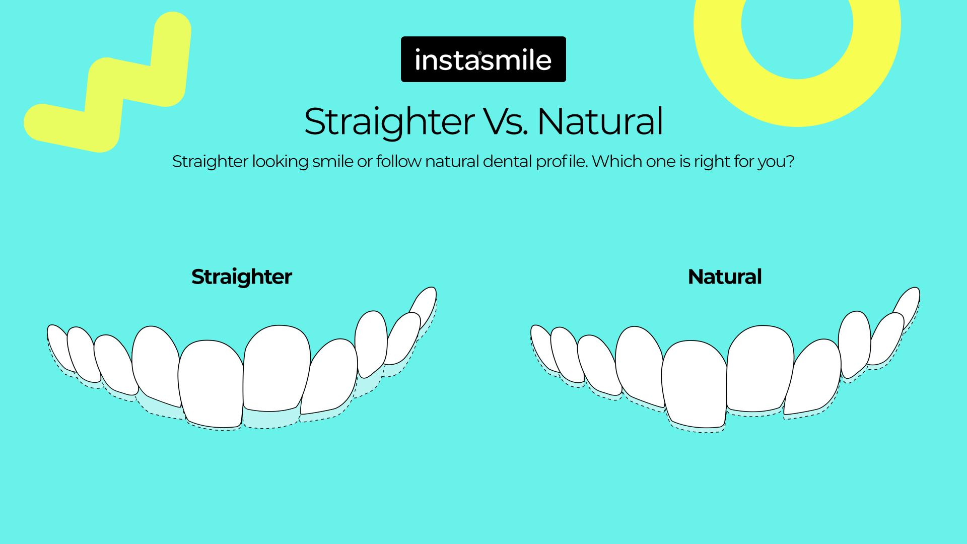 Straighter Vs. Natural